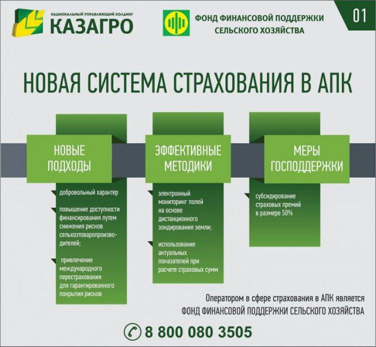 Новая система страхования в апк