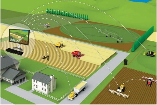 инновации в сельском хозчйстве