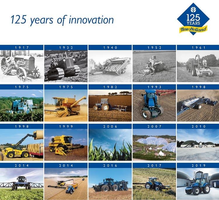 история тракторов New Holland