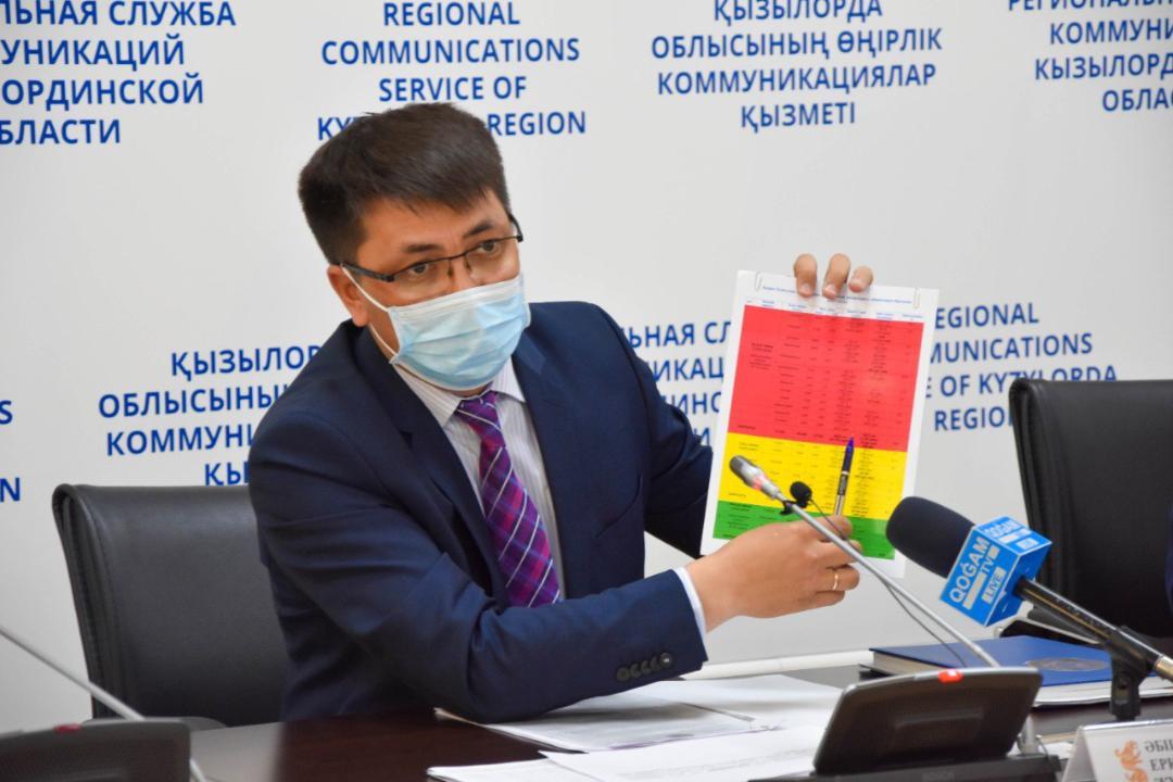 заместитель акима Аральского района